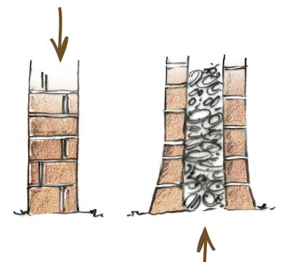 La maison pierre eco r nover dans les vosges du nord for Isoler mur en pierre