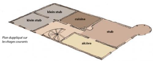 maison_urbaine_plan_etages