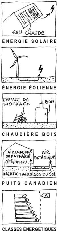 tout sur l'énergie dans la construction