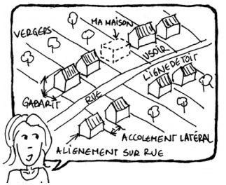 Une implantation raisonnée des constructions
