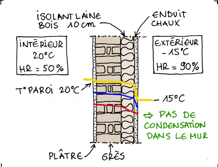 mur_avec_isolation_exterieure.jpg
