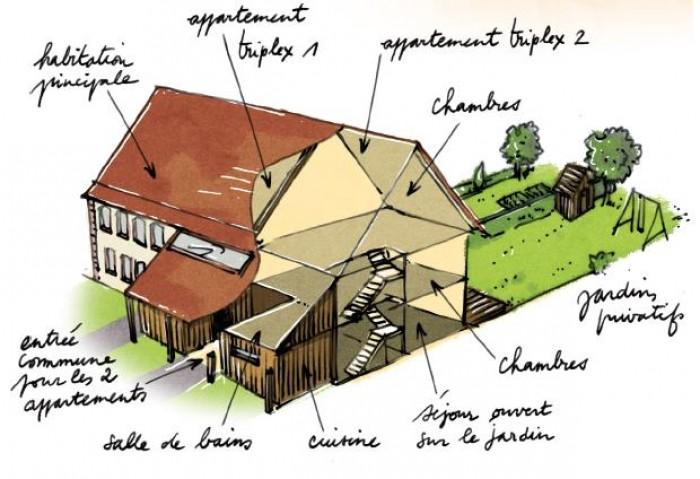 aménagement grange maison bloc