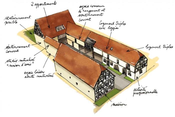aménagement grange maison cour