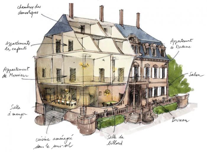 maison_de_maître_illustration
